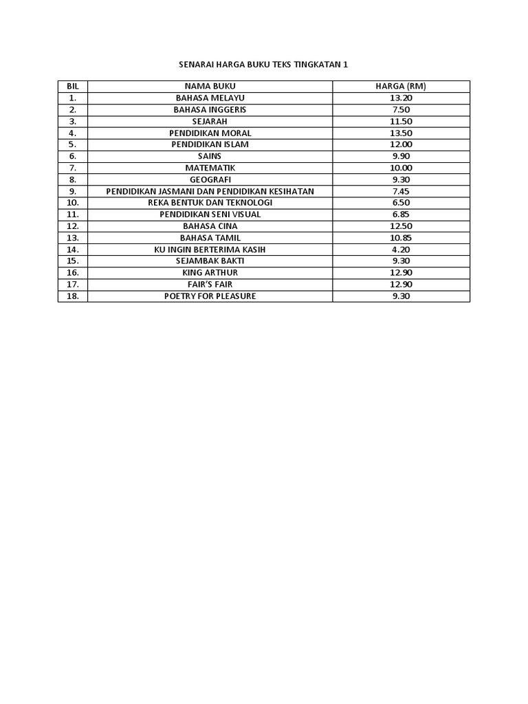 Senarai Harga Buku Teks Tingkatan 1