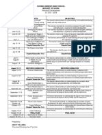 PD Budget of Work-Perdev
