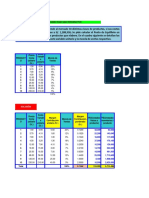Pto.equilibrio Multiproductos