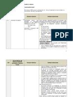 Anexa 1- Definitii Indicatori AP 1