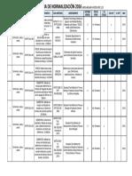 Programa_de_Normalizacin_2016_Actualizado_2016-02-11(1)