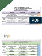 203035_Rúbrica de evaluación_360.pdf