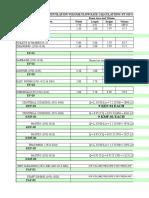 VENTILATION CALCULATIONS.xlsx