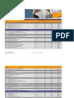 SAP Short Course Schedule 2010 - AlKhobar