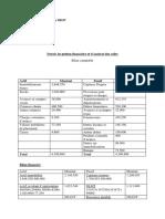 MMD Examen Analyse Financiére