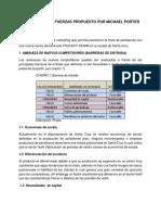 Analisis de Las 5 Fuerzas Propuesto Por Michael Porter