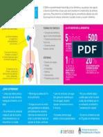 Infografia SUH Para Consumidores