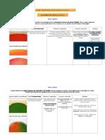 Milieux de cultures en microbiologie.docx