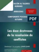 Las Doce Destrezas de La Resolución de Conflictos