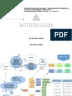 Mapa Conceptual Gustavo