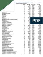 DF 01-2017 Relatório Sintético de Mão de Obra.pdf