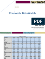 Economic DataWatch - Housing