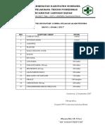 Daftar Obat p3k Kegiatan Lomba Jelajah Alam Pesona