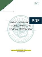 Cuadro Comparativo Modelo Médico vs Modelo Pedagógico (Trabajo)
