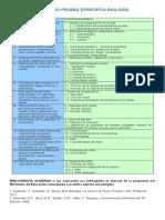 temario-prueba-especifica-biologicc81a.pdf