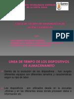 112008768 Linea de Tiempo de Dispositivos de Almacenami