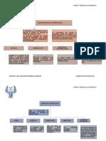ENTREGABLE Características Entrevistador y Entrevistado