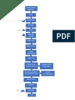 diagrama arequippe