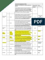 PRACTICAS UII Instrumentacion Alumnos (2)