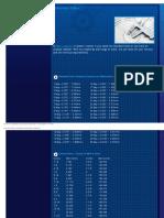 Conversion Tables & Formulas for Metal Metric Comparisons