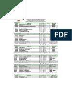 Plan Estudios2015 Software