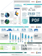 Encuesta Nacional Logística 2015 – Infografía Resumen