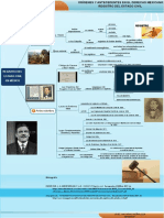 345028725-Origenes-y-Antecedentes-en-El-Derecho-Mexicano-Registro-Del-Estado-Civil.pdf