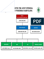 Struktur Tim Audit Internal (60x40)