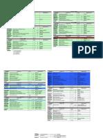 Ece Checklist