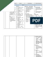 rangkuman rancangan pengembangan formula tablet dan krim