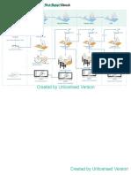 Document Management Workflow