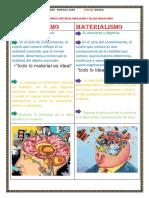 Las Diferencias Entre El Idealismo y El Materialismo