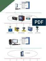 s Cada Export Excel PDF