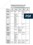 Grupo de Procesos y Areas Del Conocimiento Pmbok 5ta Edicion