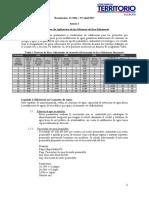 Instructivo de Aplicacion de Las Matrices de Eco-Eficiencia