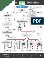 spo-flowchart-sewing.pdf