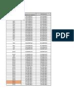 Biometria y Diseño Experimental (Estadistica Descriptiva ) (2)