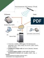 1Work principio Web3.0 mobilita CMS SaaS Webmaster