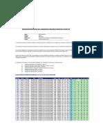 Evaluacion Estadistica H040(90)-10-16-32-28-B-AC40-INHCORR (EWS) 31.01.2017