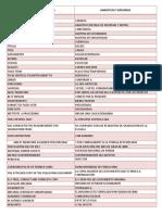 Glosario de Traducción - Educación