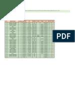 Excel de Rotura Octubre