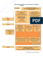 Fluxograma Do Guideline Da Osteoartrose