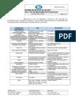 Descripción y Uso de Medicamentos p202-i01