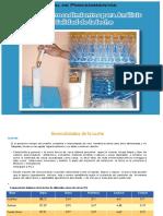 20 Manual de Procedimientos Para Analisis de Calidad de La Leche (1)