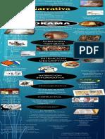 Infografía - Textos