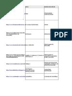 Referencias Bibliográficas - Infarto al miocardio