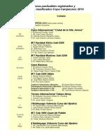 2016-clasificados-copacampeones.pdf