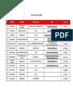 Lista de Consultores