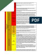 Acuerdo de Aprendizaje 2015finanzas