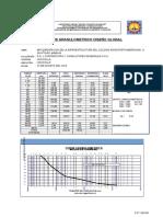 Diseño Global r & l Contratistas y Consultores Generales s.a.c. 25 de Agosto Del 2014